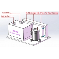 Buy cheap air conditioning units to be fitted onto campers, caravans and RV's from wholesalers