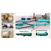 Buy cheap Influence of organic fertilizer production equipment manufacturers on fertilizer project plan from wholesalers