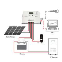 Buy cheap I-Panda New MPPT Solar Charge Controller 12V 24V 50A MPPT Solar Regulator from wholesalers