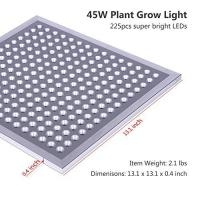 Buy cheap IP65 Waterproof Full Spectrum LED Grow Lights Silver Surface Finish , 8MM Thickness product