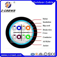 Outdoor cat6 FTP CABLE Z-CROWN 2