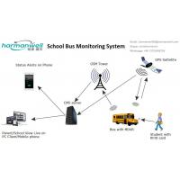 Buy cheap 4ch 720P Mobile Video Digital Recorder System for School Bus Monitoring Students and Driver product