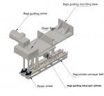 Buy cheap XYC-P25W salt sachet packing machine and pouch package machine/Cement Packing Machine from wholesalers