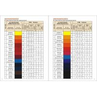 Reactive Dip Dyeing Fiber Reactive Dye Pad Dyeing 100% Purity Eco Friendly