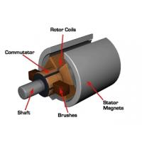 Buy cheap DC Micro Motor from wholesalers