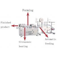 Buy cheap Disposable Non Woven Face Mask Production Line Semi Automatic With Ultrasonic product
