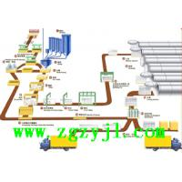 Buy cheap Autoclave Aerated Concrete Blocks Production Line from wholesalers