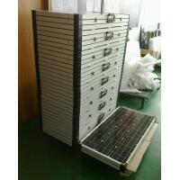 Buy cheap 150watt Solar Panel Portable Kit for Home product