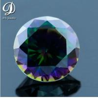 Buy cheap Rainbow Plating Colorful Gems Mystic Cubic Zirconia from wholesalers