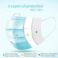 Buy cheap Low Breath Resistance Disposable Earloop Face Mask , Anti Dust Hygienic Face Mask from wholesalers