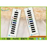 Buy cheap Custom Liquid Crystal Thermometer Pet Digital Clothing Thermometer from wholesalers