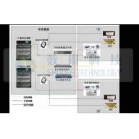 Buy cheap Shuqee Theater Control System , Access control system with  large-capacity RAID disk arrays from wholesalers