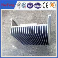 Buy cheap aluminium flat heat sink price per kg, china industrial profile aluminium OEM product