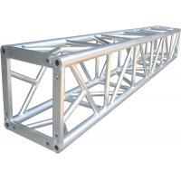 I bolts for lifting i bolts for lifting images for Cheap truss systems