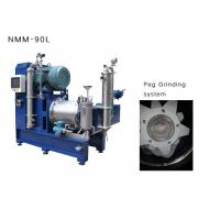 Buy cheap Motor Power Laboratory Bead Mill Silicon - Carbon Anode Material Slurry from wholesalers