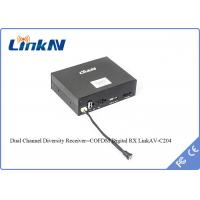 Buy cheap HDMI / CVBS Digital Video Receiver Two Way Datas Transmission TTL / RS232 from wholesalers