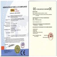 Unionlux Lighting Co.,Limited Certifications