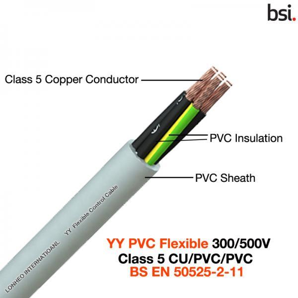 Flexible Pvc Cable 240mm2 Control : Yy pvc control cable v flexible cu bs en