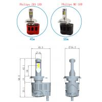 Buy cheap NEW 6th generation H4 Model car headlight bulb 55W Hi/Lo beam led car headlight product