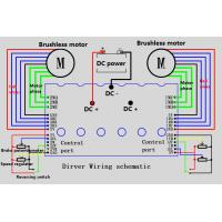 Buy cheap 12 - 36V DC Brushless Motor Controller For Double Motor Drive JYQD-YL02C from wholesalers