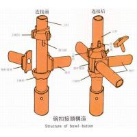 Buy cheap Scaffolding Supporting system from wholesalers