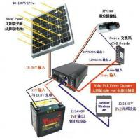 Buy cheap Wind Turbine & Solar Power Panel Integrated System for CCTV System from wholesalers