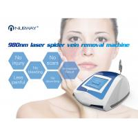 Buy cheap CE approved effective Body Tattoo,Eye line and brow Tattoo removal laser equipment from wholesalers