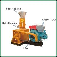Buy cheap pellet machine pellet mill from wholesalers