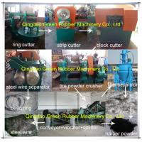 Buy cheap Semi-Automatic Rubber Tyre Recycle Machine from wholesalers