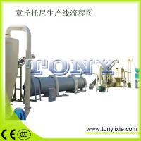 Buy cheap Hot sale high quality Wood pellet plant/Wood pellet production line from wholesalers
