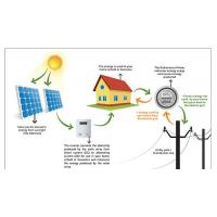 Buy cheap 4500 W Load Power Residential Solar Power Systems / Solar System For Home from wholesalers