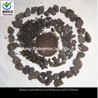 Buy cheap Brown Fused Alumina for Friction products casting technics of stainless steel and aluminum casting in coating from wholesalers