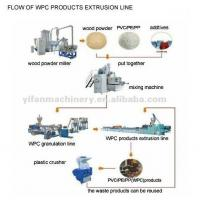 Buy cheap Wood Plastic Profile Extrusion Line , Conical Twin Screw Extruder from wholesalers
