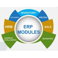Buy cheap Finance Cloud Based Erp Systems For Access And Track Your Business from wholesalers