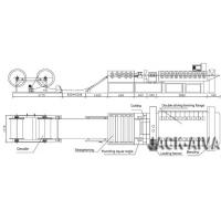 Buy cheap Rectangular Duct Manufacture Auto Line (TDF) from wholesalers