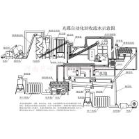 China supply jf1800 CD automatic recycling sorting equipment Stainless steel gray  8000 on sale