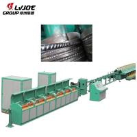 Buy cheap cold rolled ribbed bar machine cold rolling ribbed steel reinforced bar machinery from wholesalers