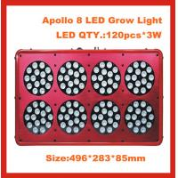 Buy cheap CIDLY 8 300w led horticole light china led grow lights for complete grow tent kits from wholesalers