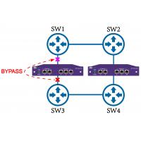 Buy cheap Bypass TAP Replicating And Aggregating Network Traffic To Forward To Network Security Tools from wholesalers