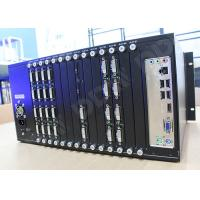 Buy cheap Multi function display 3x3 video wall controller Full hardware configuration for scheduling system from wholesalers