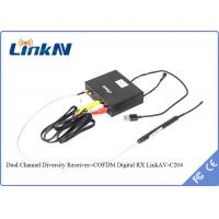 Buy cheap -106Dbm COFDM Receiver Module With Dual Antenna Diversity Reception 256 - bit AES Encryption from wholesalers