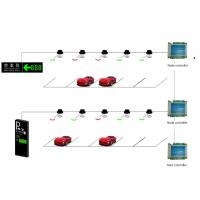 Buy cheap Shopping Mall Car Parking Guidance System With Multiple Display Boards product