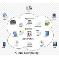 Buy cheap Acumatica Enterprise Resource Planning Software , Flexible ERP And Cloud Computing from wholesalers