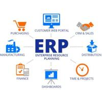 Buy cheap Efffective Cloud Based ERP Software For Manufacturing Industry Business Management from wholesalers