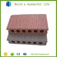 Buy cheap HEYA Exterior WPC Synthetic Wood Plank Standard Deck Board Size from wholesalers