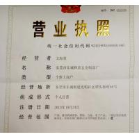 Heyan Hardware Products Factory Certifications