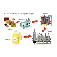 Buy cheap peanut oil pressing line from wholesalers