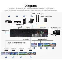 Buy cheap 4X4 HDMI2.0 HDBaseT Matrix Switch & Extender and Receiver can support Two Monitor from wholesalers