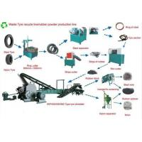Buy cheap Tyre recycling line from wholesalers