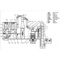 Buy cheap Micro Barite Powder Ore Grinding Mill from wholesalers